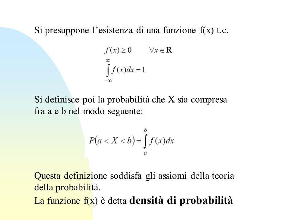Si presuppone lesistenza di una funzione f(x) t.c. Si definisce poi la probabilità che X sia compresa fra a e b nel modo seguente: Questa definizione