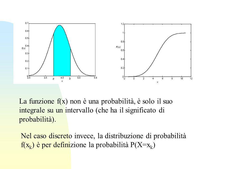 La funzione f(x) non è una probabilità, è solo il suo integrale su un intervallo (che ha il significato di probabilità). Nel caso discreto invece, la
