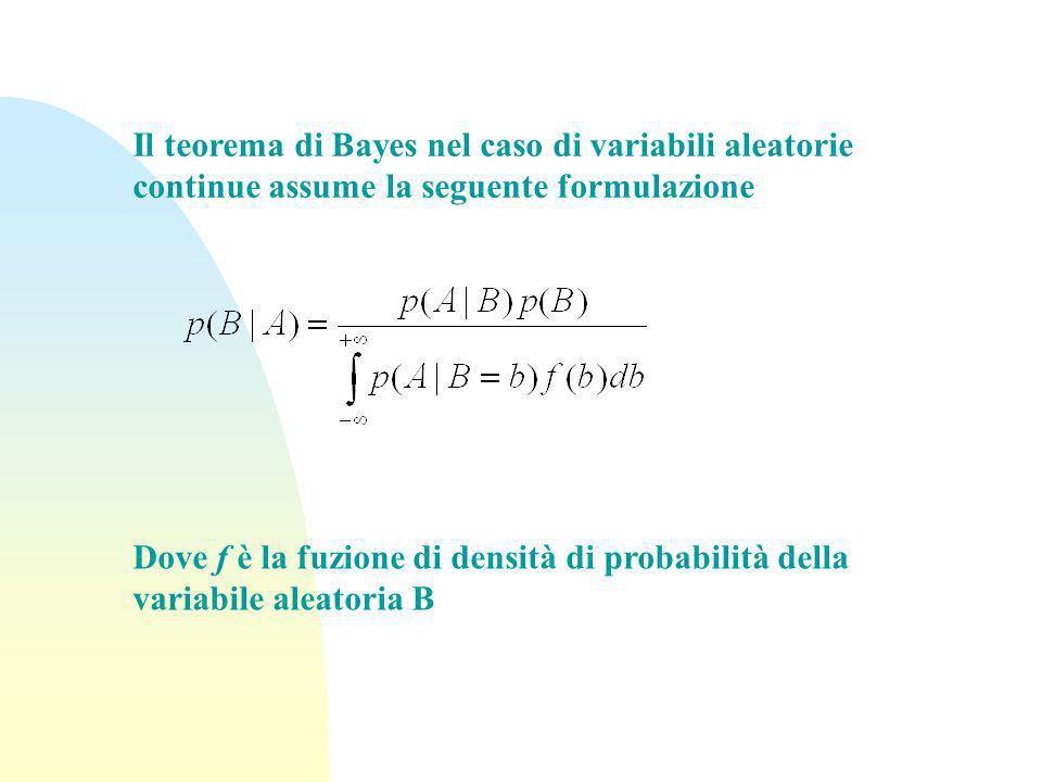 Il teorema di Bayes nel caso di variabili aleatorie continue assume la seguente formulazione Dove f è la fuzione di densità di probabilità della varia