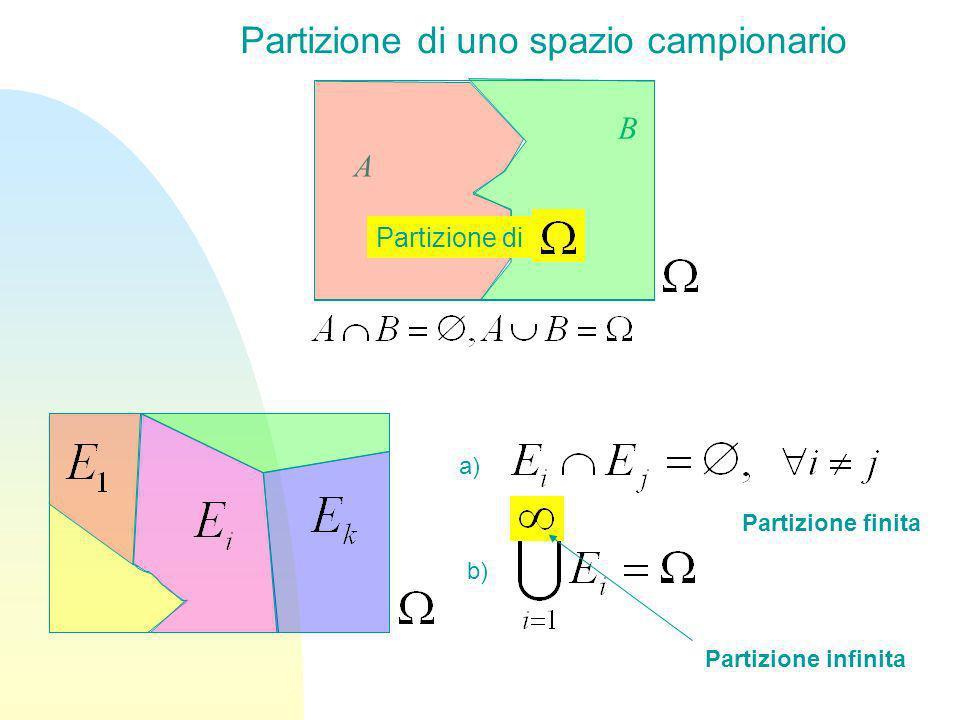 Partizione di uno spazio campionario A B Partizione di a) b) Partizione finita Partizione infinita