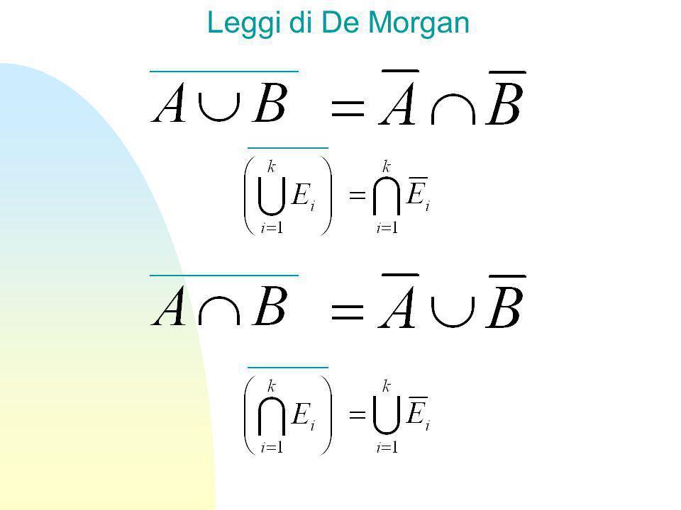 Leggi di De Morgan