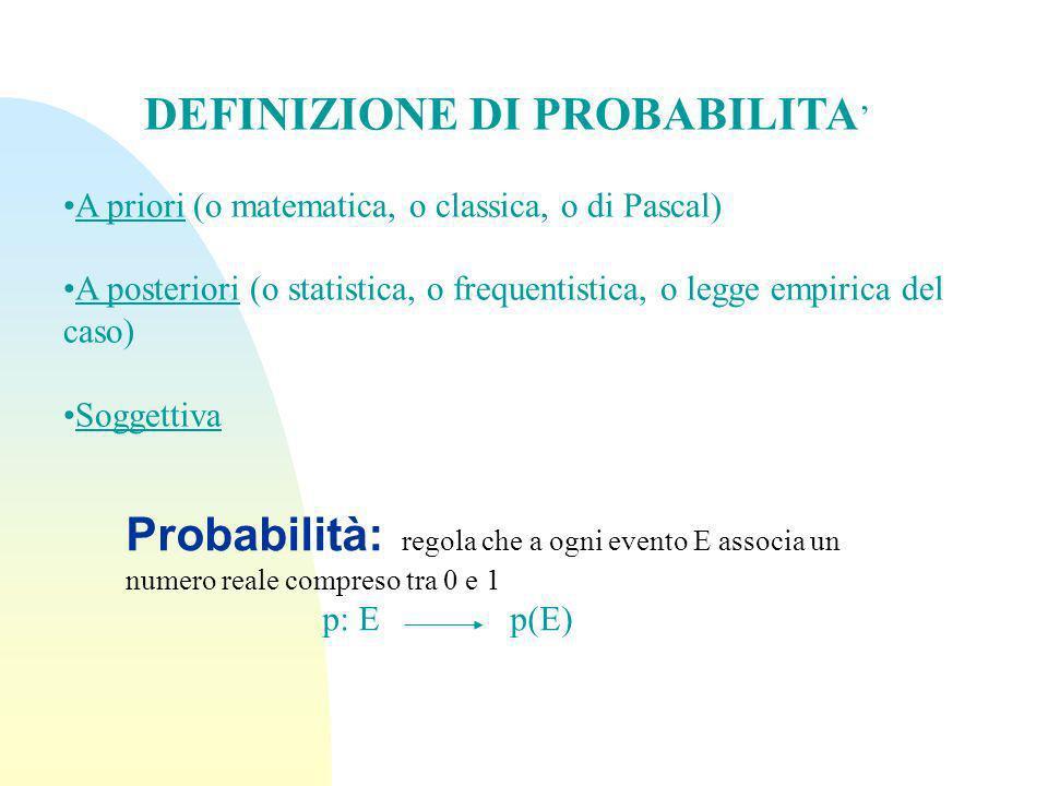 DEFINIZIONE DI PROBABILITA A priori (o matematica, o classica, o di Pascal) A posteriori (o statistica, o frequentistica, o legge empirica del caso) S