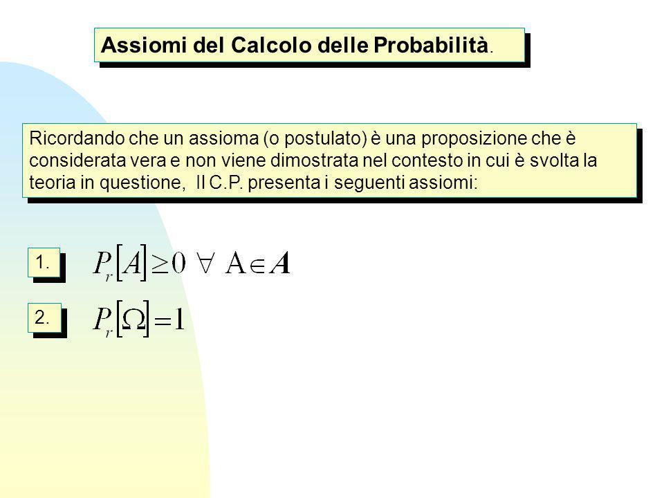 Assiomi del Calcolo delle Probabilità. Ricordando che un assioma (o postulato) è una proposizione che è considerata vera e non viene dimostrata nel co