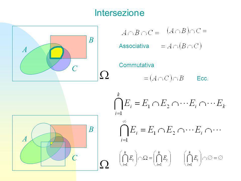 C A B Ecc. Associativa Commutativa C A B