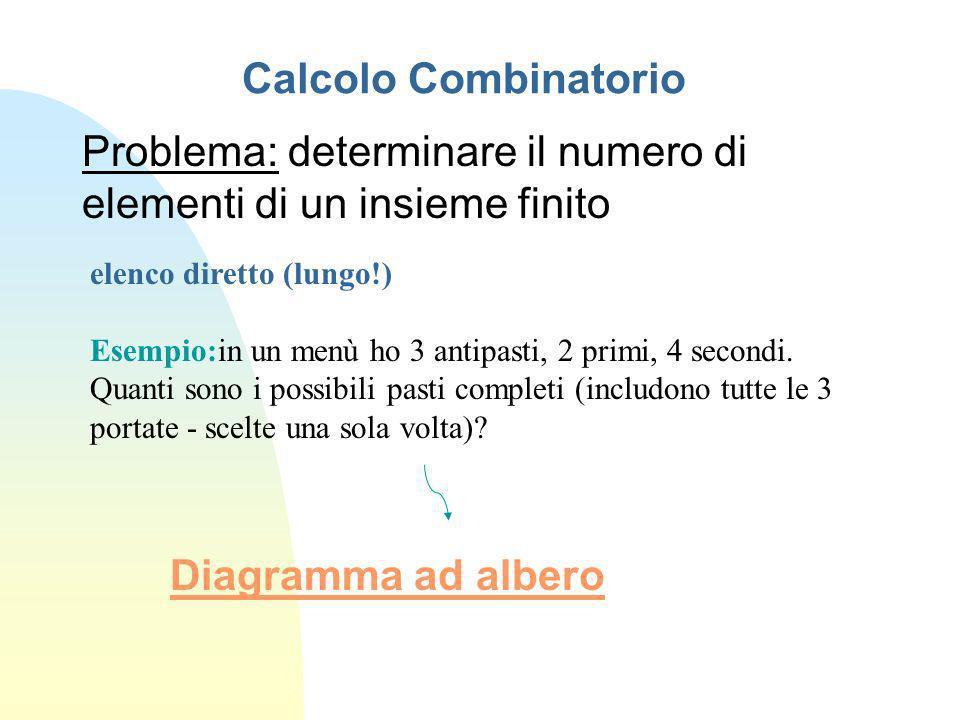 Calcolo Combinatorio Problema: determinare il numero di elementi di un insieme finito elenco diretto (lungo!) Esempio:in un menù ho 3 antipasti, 2 pri