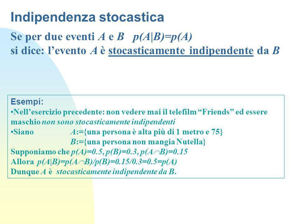 Indipendenza stocastica Se per due eventi A e B p(A|B)=p(A) si dice: levento A è stocasticamente indipendente da B Esempi: Nellesercizio precedente: n