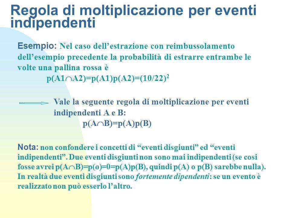 Regola di moltiplicazione per eventi indipendenti Esempio: Nel caso dellestrazione con reimbussolamento dellesempio precedente la probabilità di estra