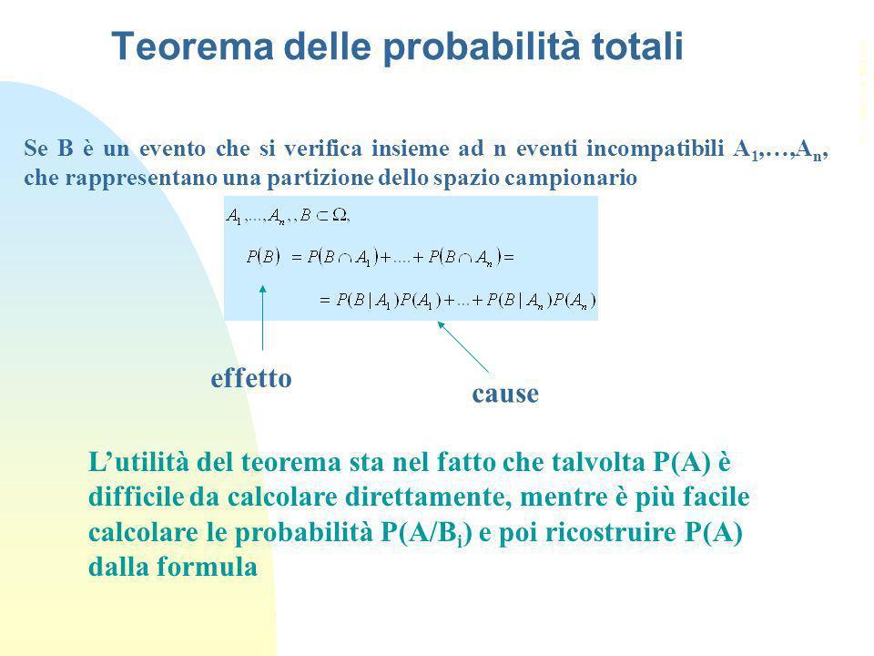 Teorema delle probabilità totali Se B è un evento che si verifica insieme ad n eventi incompatibili A 1,…,A n, che rappresentano una partizione dello