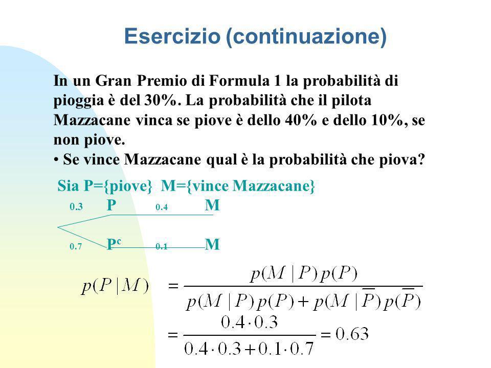 In un Gran Premio di Formula 1 la probabilità di pioggia è del 30%. La probabilità che il pilota Mazzacane vinca se piove è dello 40% e dello 10%, se