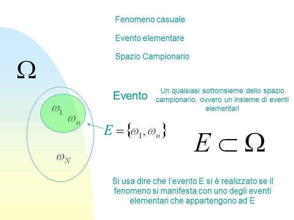 Fenomeno casuale Evento elementare Spazio Campionario Evento Un qualsiasi sottoinsieme dello spazio campionario, ovvero un insieme di eventi elementar
