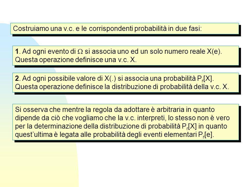 Costruiamo una v.c. e le corrispondenti probabilità in due fasi: 1. Ad ogni evento di si associa uno ed un solo numero reale X(e). Questa operazione d