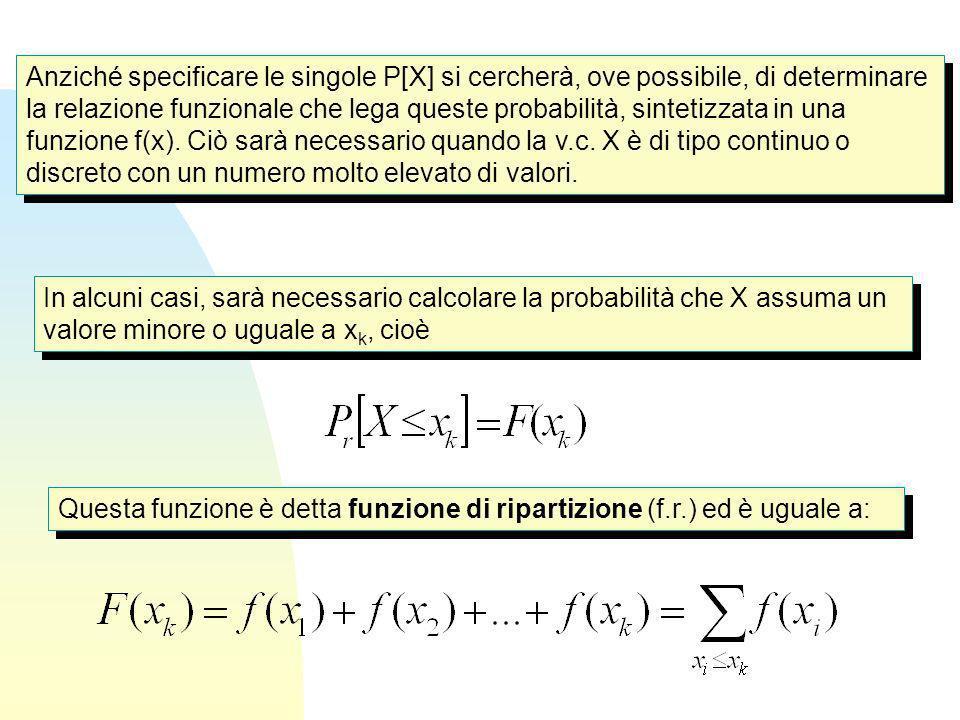 Anziché specificare le singole P[X] si cercherà, ove possibile, di determinare la relazione funzionale che lega queste probabilità, sintetizzata in un