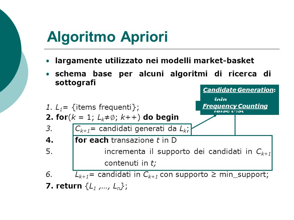 Algoritmo Apriori 1. L 1 = {items frequenti}; 2. for(k = 1; L k ; k++) do begin 3.C k+1 = candidati generati da L k ; 4. for each transazione t in D 5