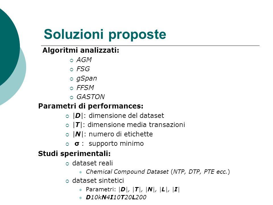 Soluzioni proposte Parametri di performances: |D|: dimensione del dataset |T|: dimensione media transazioni |N|: numero di etichette σ : supporto mini