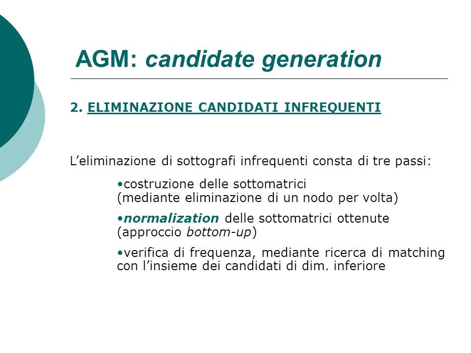 AGM: candidate generation 2. ELIMINAZIONE CANDIDATI INFREQUENTI Leliminazione di sottografi infrequenti consta di tre passi: costruzione delle sottoma