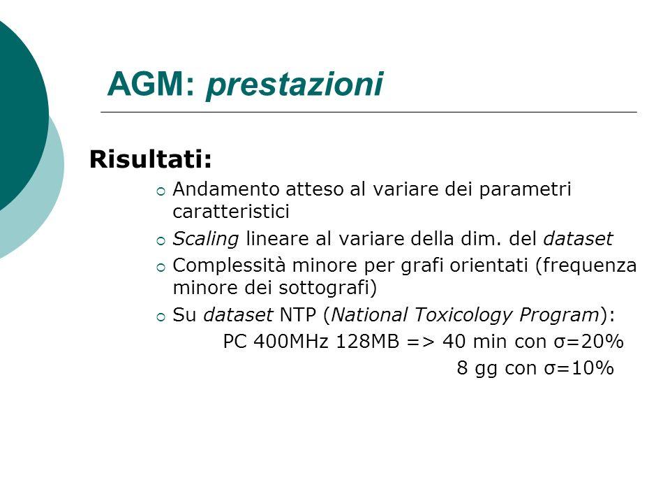 AGM: prestazioni Risultati: Andamento atteso al variare dei parametri caratteristici Scaling lineare al variare della dim. del dataset Complessità min