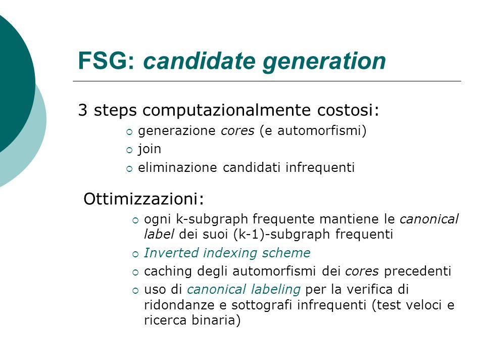FSG: candidate generation 3 steps computazionalmente costosi: generazione cores (e automorfismi) join eliminazione candidati infrequenti Ottimizzazion