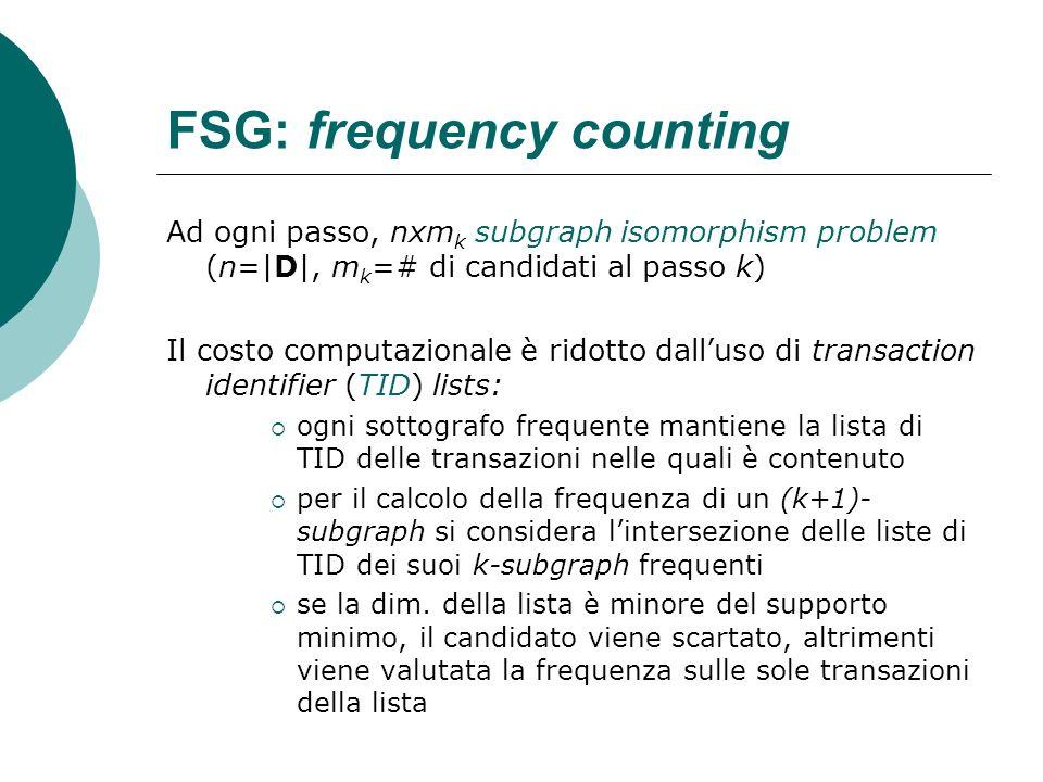 FSG: frequency counting Ad ogni passo, nxm k subgraph isomorphism problem (n=|D|, m k =# di candidati al passo k) Il costo computazionale è ridotto da