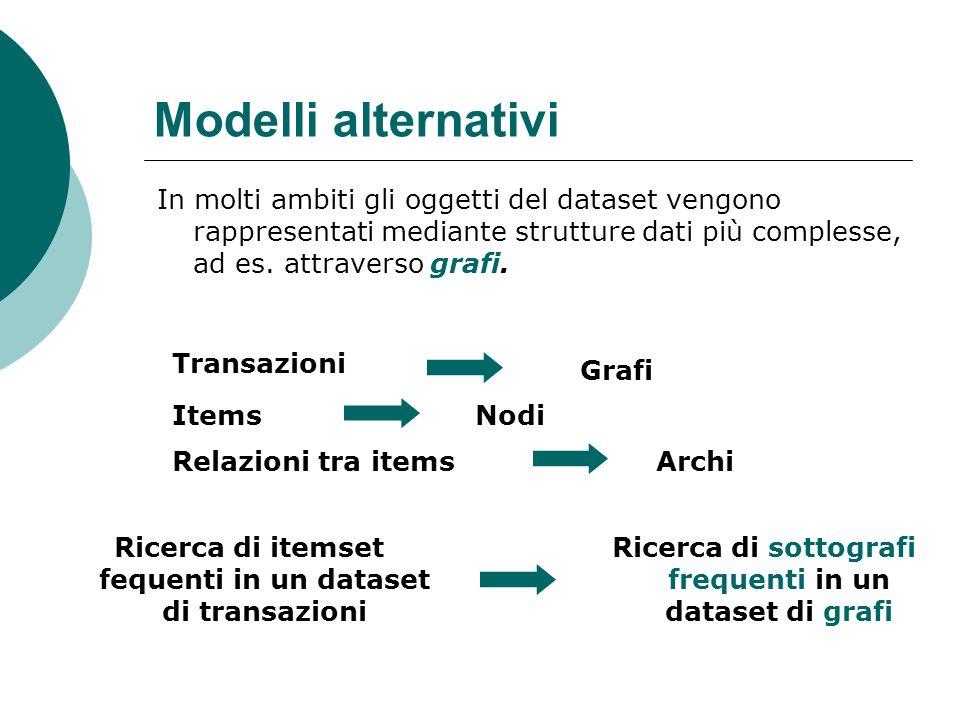 Modelli alternativi In molti ambiti gli oggetti del dataset vengono rappresentati mediante strutture dati più complesse, ad es. attraverso grafi. Tran