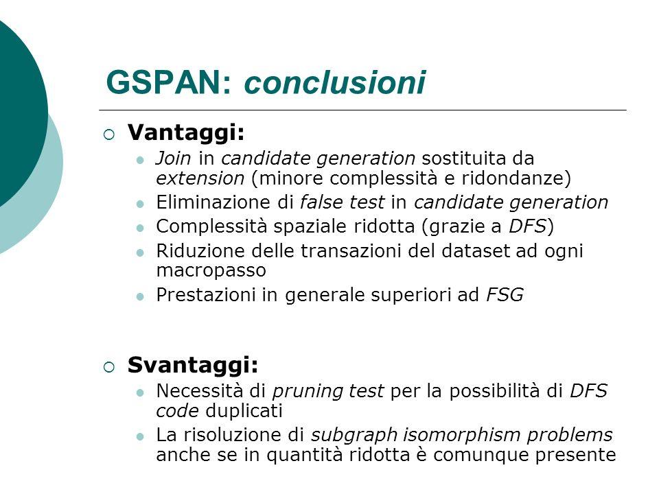 GSPAN: conclusioni Vantaggi: Join in candidate generation sostituita da extension (minore complessità e ridondanze) Eliminazione di false test in cand