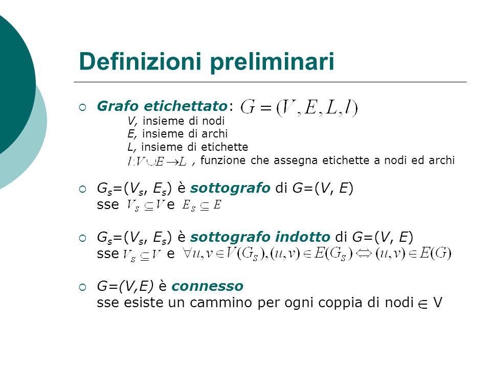 Definizioni preliminari Un isomorfismo è una funzione biunivoca tale che: Un automorfismo è un isomorfismo da G a G Un sottografo-isomorfismo da G a G è un isomorfismo da G a un sottografo di G La canonical label di un grafo G=(V,E), cl(G), è un codice unico (stringa), invariante rispetto allordinamento di nodi e archi del grafo