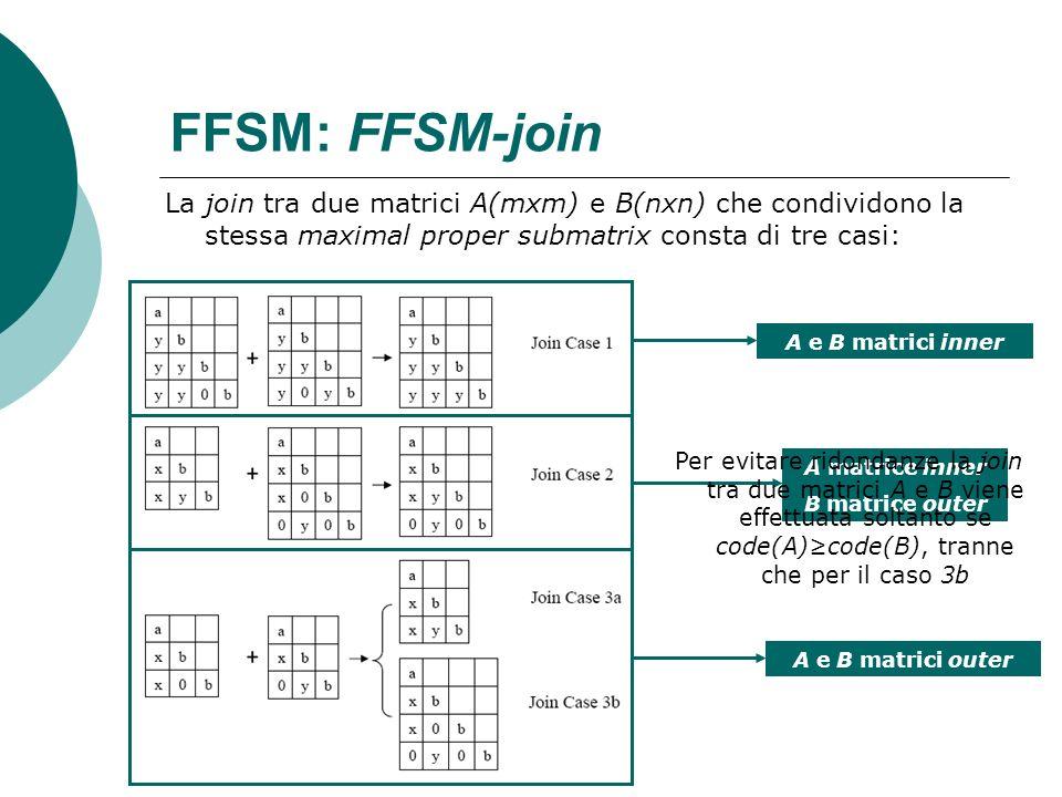 FFSM: FFSM-join La join tra due matrici A(mxm) e B(nxn) che condividono la stessa maximal proper submatrix consta di tre casi: A e B matrici inner A m