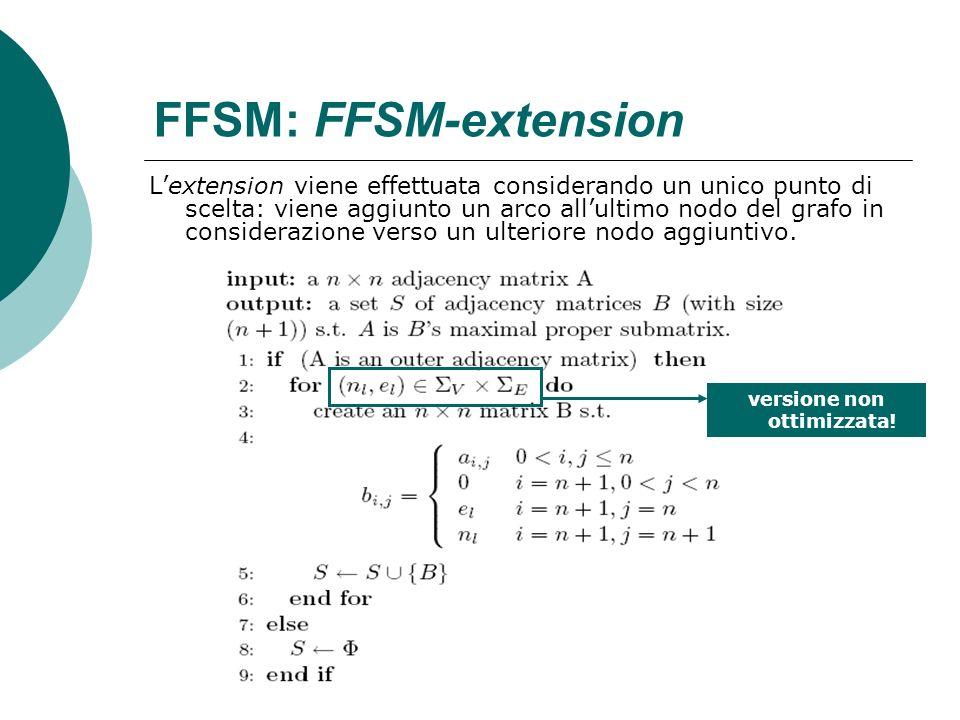 FFSM: FFSM-extension Lextension viene effettuata considerando un unico punto di scelta: viene aggiunto un arco allultimo nodo del grafo in considerazi