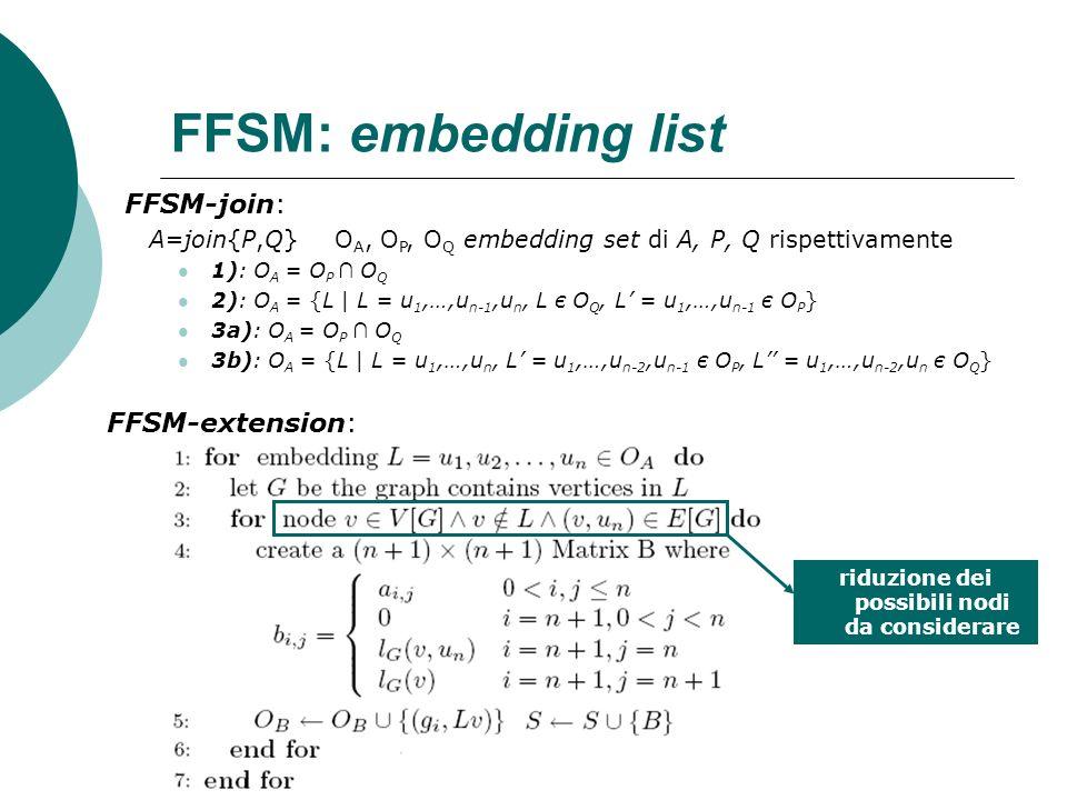 FFSM: embedding list FFSM-join: A=join{P,Q} O A, O P, O Q embedding set di A, P, Q rispettivamente 1): O A = O P O Q 2): O A = {L | L = u 1,…,u n-1,u