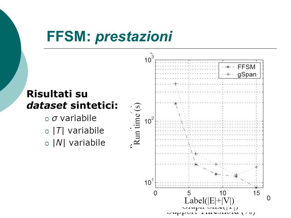 FFSM: prestazioni Risultati su dataset sintetici: σ variabile |T| variabile |N| variabile