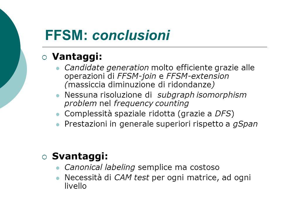 FFSM: conclusioni Vantaggi: Candidate generation molto efficiente grazie alle operazioni di FFSM-join e FFSM-extension (massiccia diminuzione di ridon
