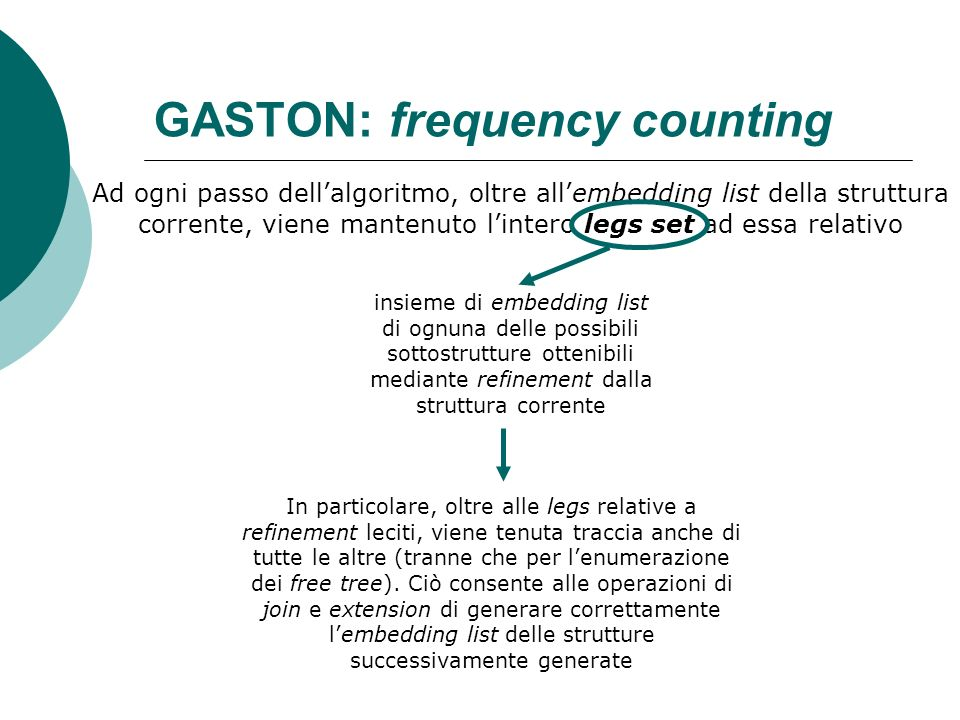 GASTON: frequency counting Ad ogni passo dellalgoritmo, oltre allembedding list della struttura corrente, viene mantenuto lintero legs set ad essa rel