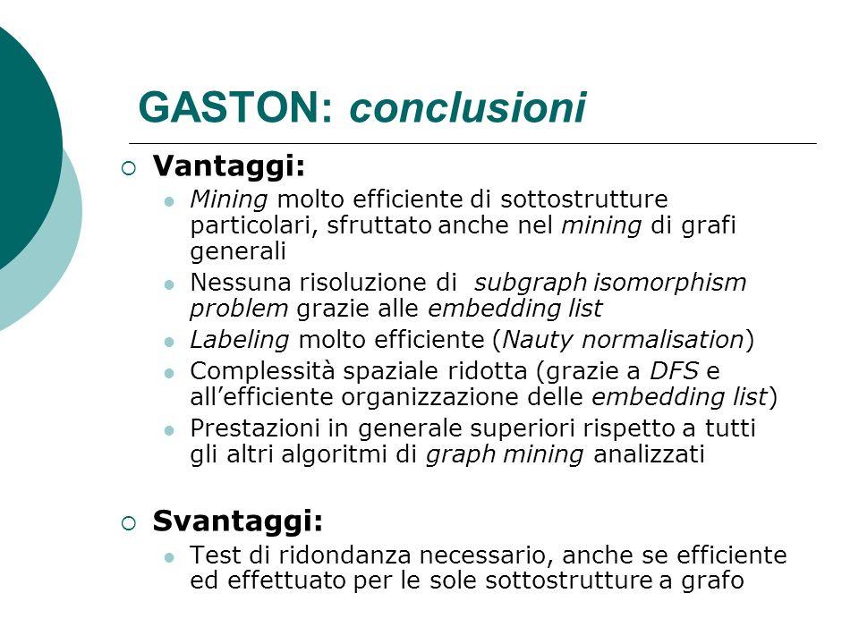 GASTON: conclusioni Vantaggi: Mining molto efficiente di sottostrutture particolari, sfruttato anche nel mining di grafi generali Nessuna risoluzione