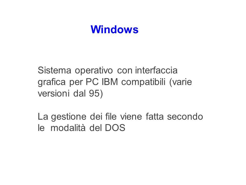 Windows Sistema operativo con interfaccia grafica per PC IBM compatibili (varie versioni dal 95) La gestione dei file viene fatta secondo le modalità