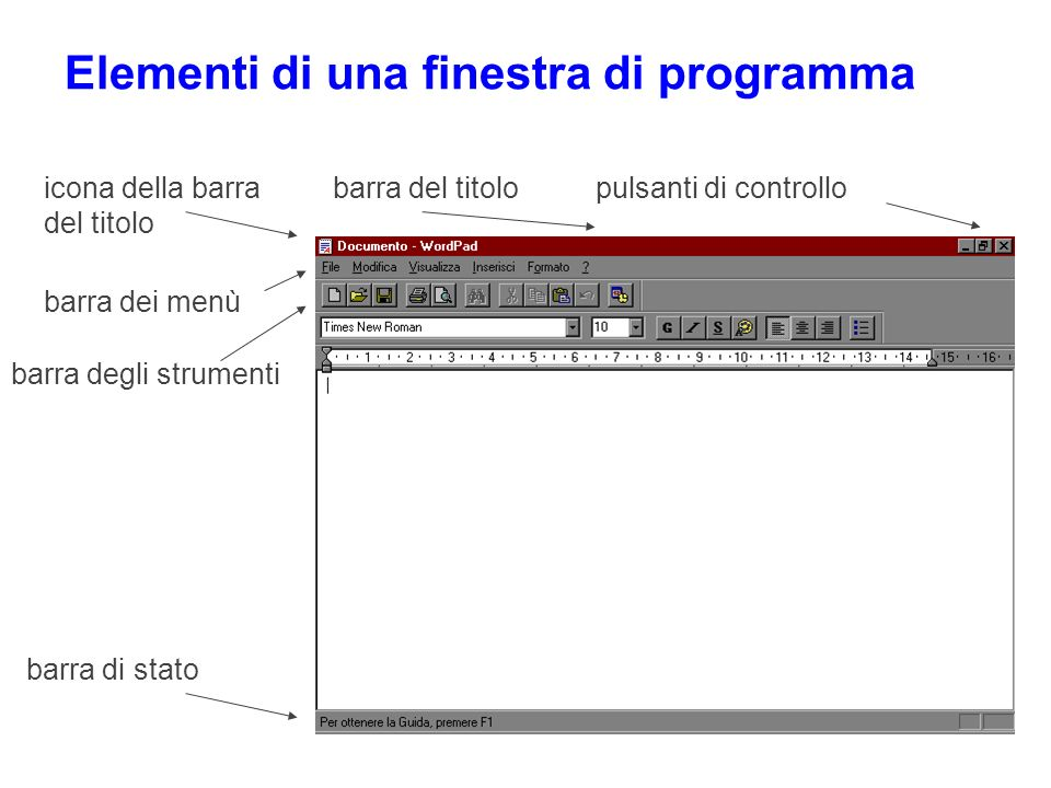 Elementi di una finestra di programma pulsanti di controllobarra del titoloicona della barra del titolo barra dei menù barra degli strumenti barra di