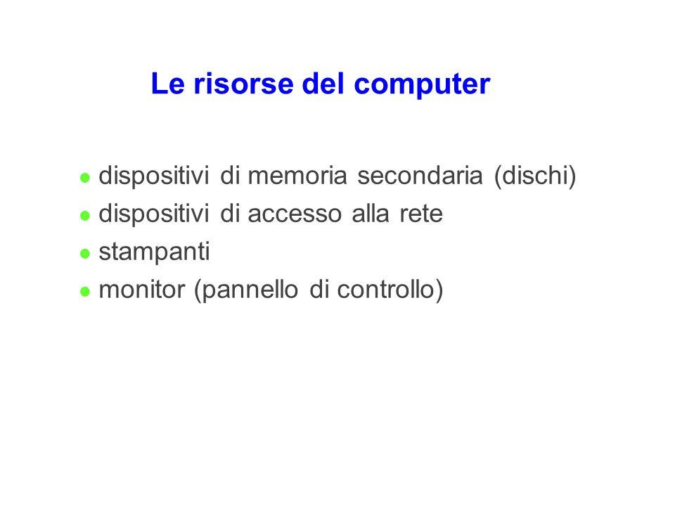 Le risorse del computer l dispositivi di memoria secondaria (dischi) l dispositivi di accesso alla rete l stampanti l monitor (pannello di controllo)