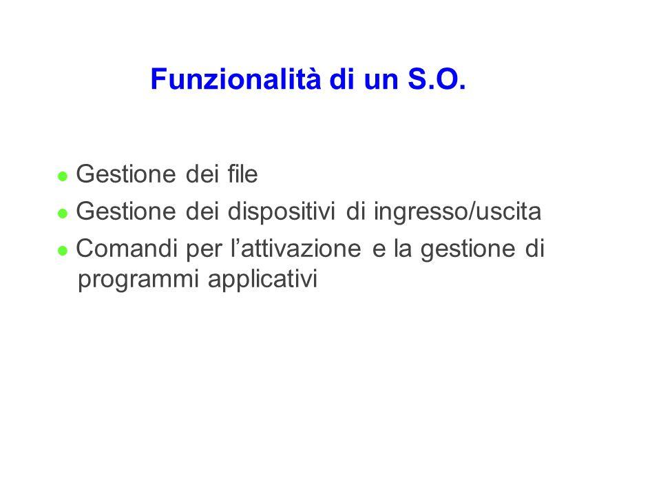 Funzionalità di un S.O. l Gestione dei file l Gestione dei dispositivi di ingresso/uscita l Comandi per lattivazione e la gestione di programmi applic