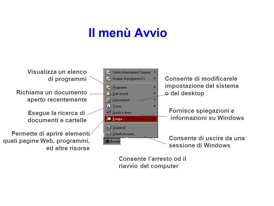 Visualizza un elenco di programmi Richiama un documento aperto recentemente Esegue la ricerca di documenti e cartelle Permette di aprire elementi qual