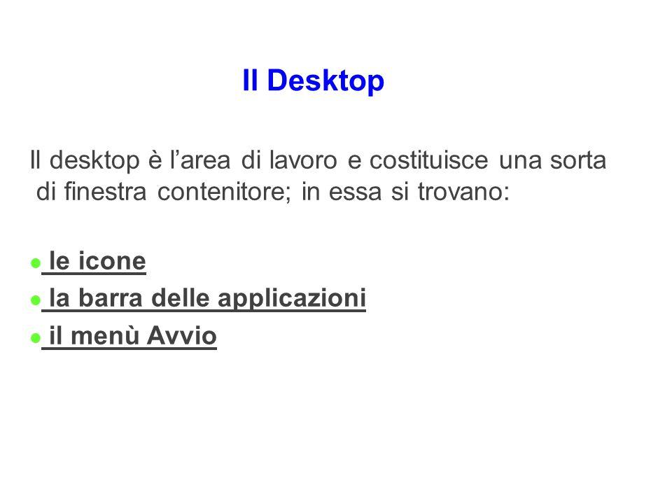 Il Desktop Il desktop è larea di lavoro e costituisce una sorta di finestra contenitore; in essa si trovano: l le icone l la barra delle applicazioni