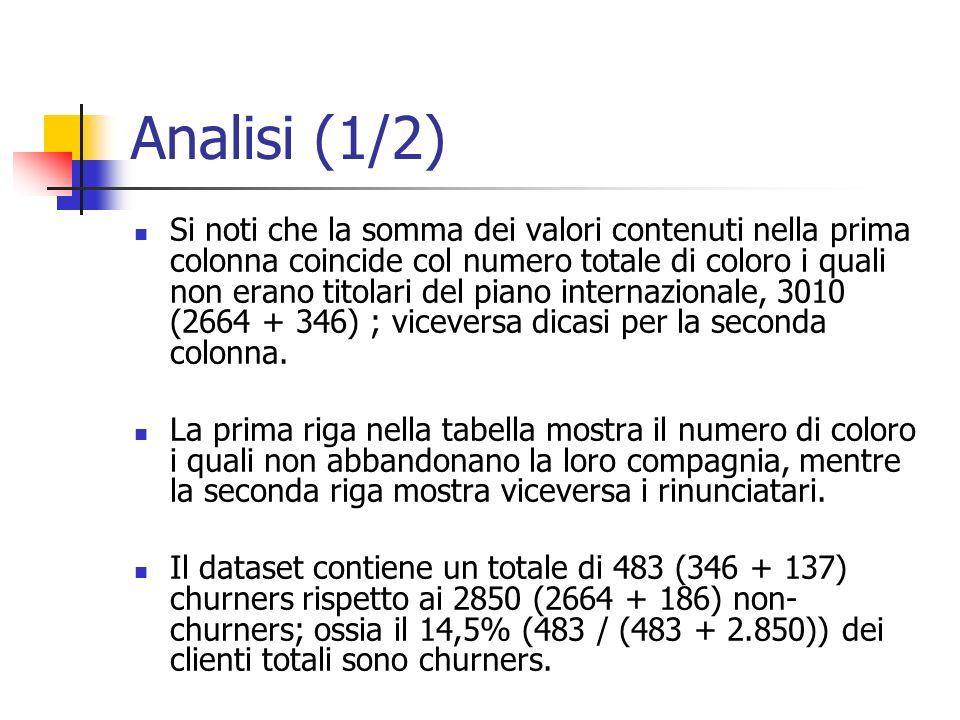 Analisi (1/2) Si noti che la somma dei valori contenuti nella prima colonna coincide col numero totale di coloro i quali non erano titolari del piano