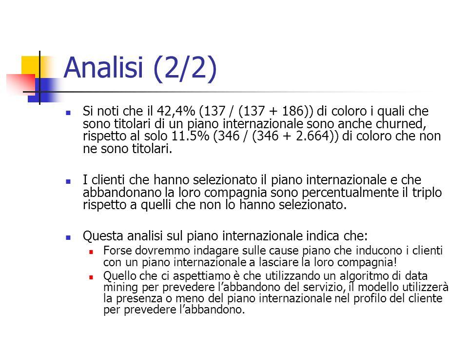 Analisi (2/2) Si noti che il 42,4% (137 / (137 + 186)) di coloro i quali che sono titolari di un piano internazionale sono anche churned, rispetto al