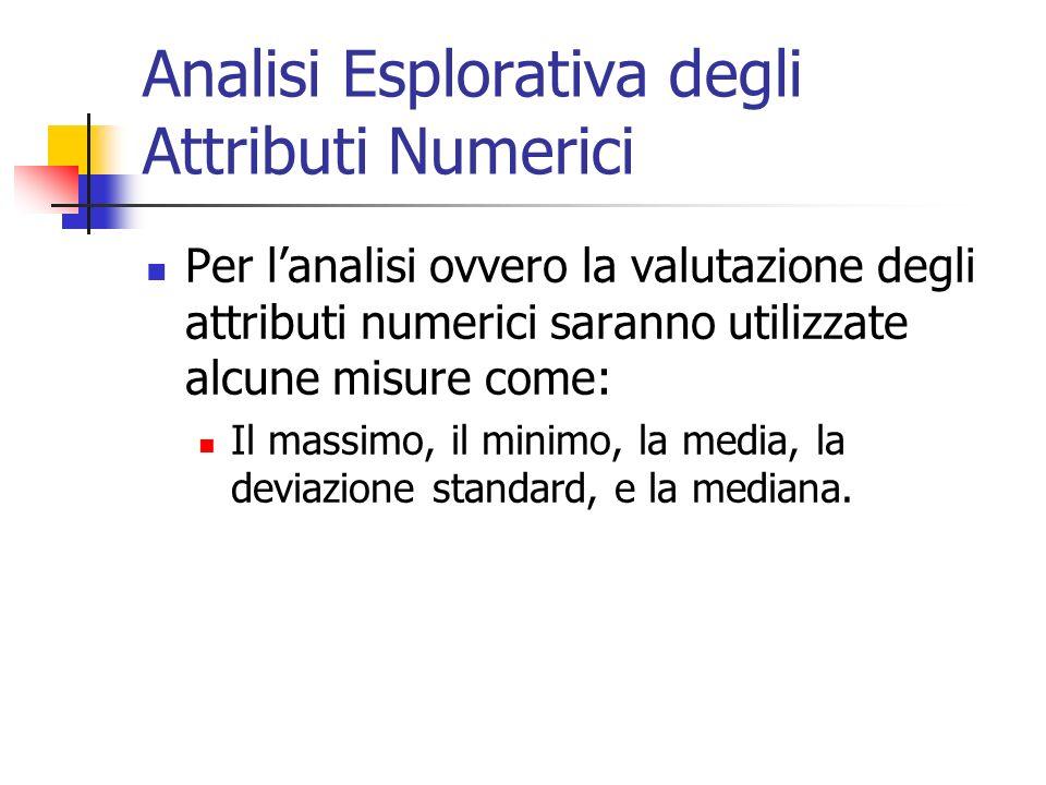 Analisi Esplorativa degli Attributi Numerici Per lanalisi ovvero la valutazione degli attributi numerici saranno utilizzate alcune misure come: Il mas