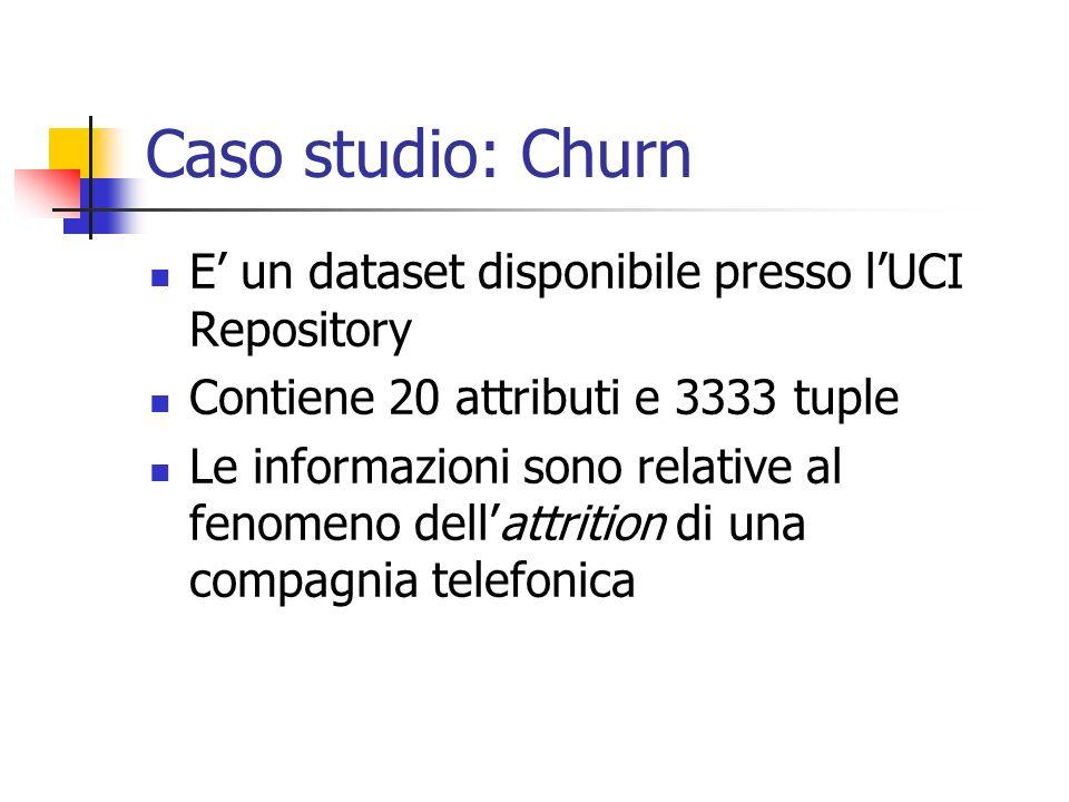 Caso studio: Churn E un dataset disponibile presso lUCI Repository Contiene 20 attributi e 3333 tuple Le informazioni sono relative al fenomeno dellat