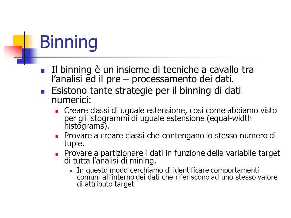 Binning Il binning è un insieme di tecniche a cavallo tra lanalisi ed il pre – processamento dei dati. Esistono tante strategie per il binning di dati