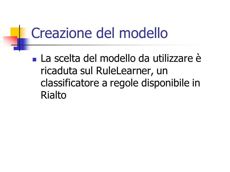 Creazione del modello La scelta del modello da utilizzare è ricaduta sul RuleLearner, un classificatore a regole disponibile in Rialto