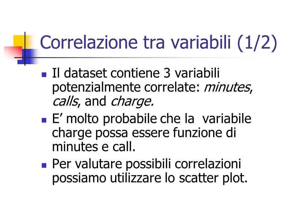 Correlazione tra variabili (1/2) Il dataset contiene 3 variabili potenzialmente correlate: minutes, calls, and charge. E molto probabile che la variab