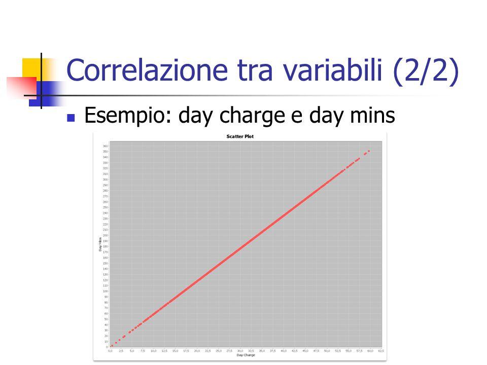 Correlazione tra variabili (2/2) Esempio: day charge e day mins