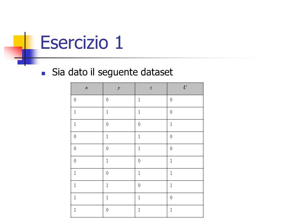 Esercizio 1 Sia dato il seguente dataset xyzU 0010 1110 1001 0110 0010 0101 1011 1101 1110 1011