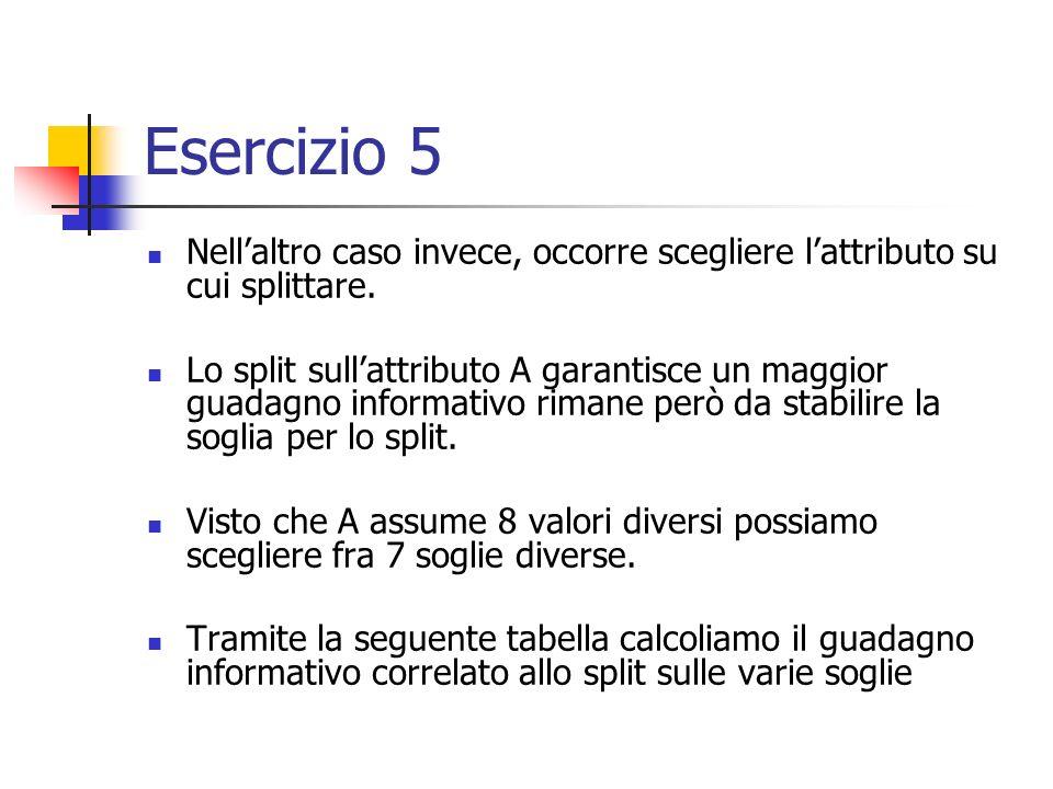 Esercizio 5 Nellaltro caso invece, occorre scegliere lattributo su cui splittare.