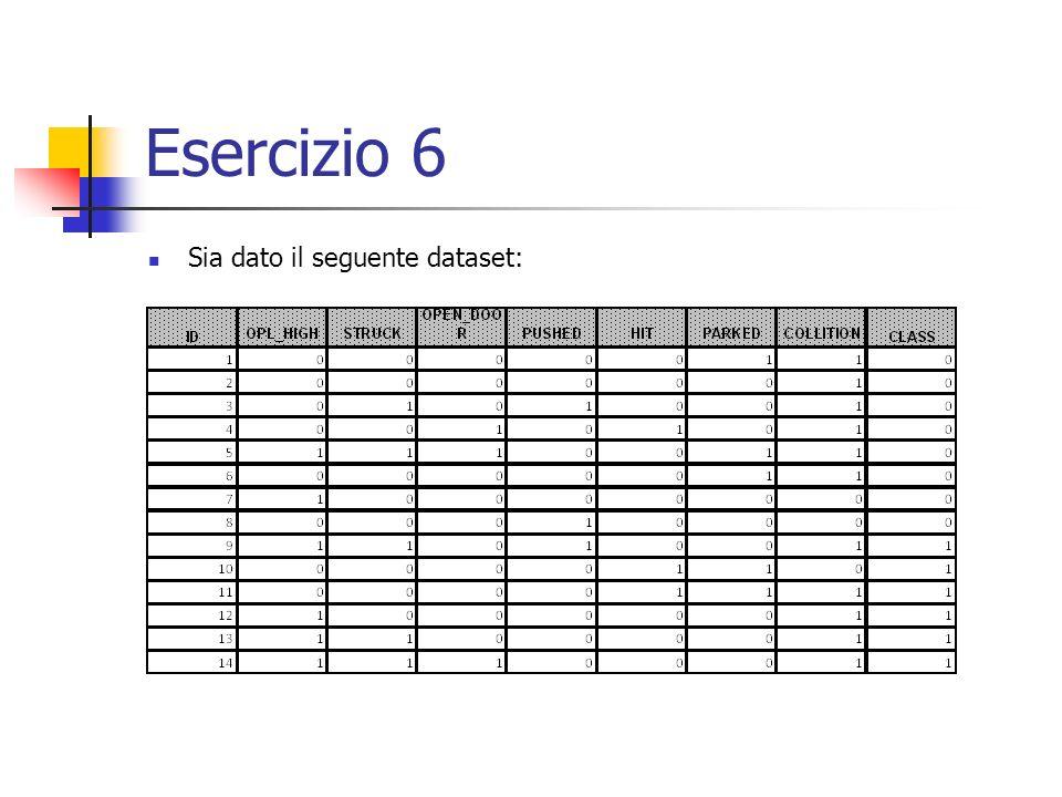 Esercizio 6 Sia dato il seguente dataset:
