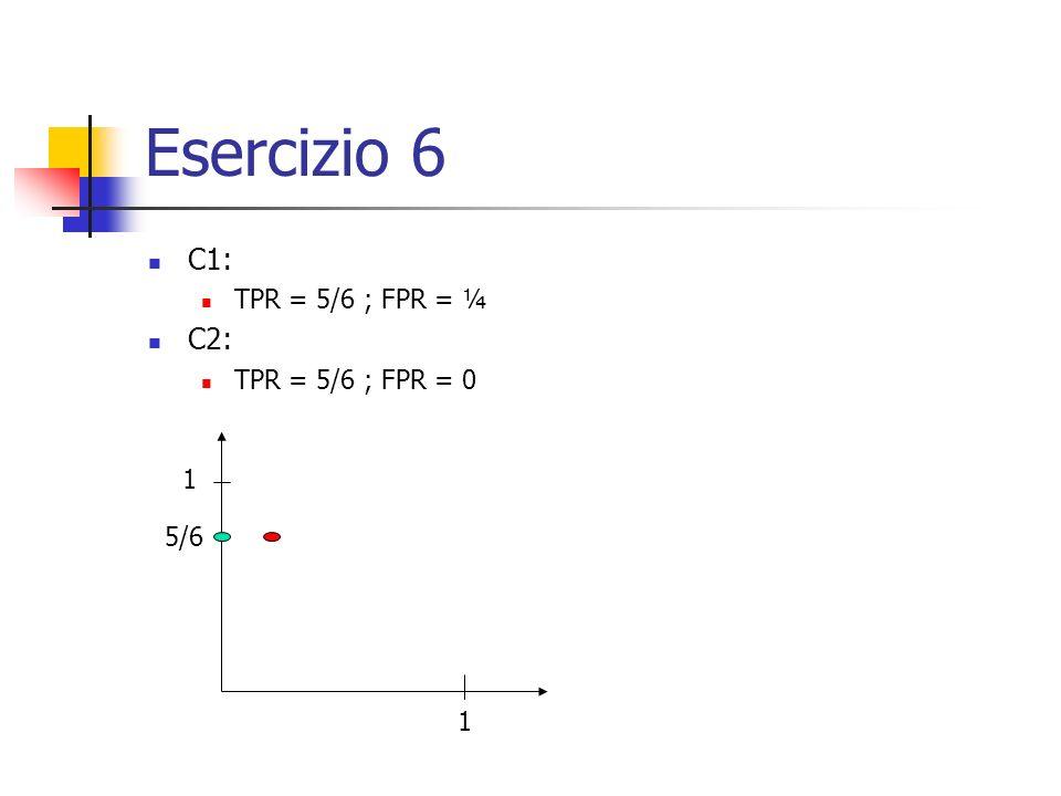 Esercizio 6 C1: TPR = 5/6 ; FPR = ¼ C2: TPR = 5/6 ; FPR = 0 1 1 5/6